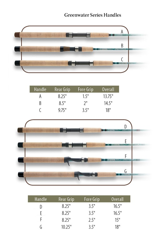 greenwater-handles-chart-small.jpg